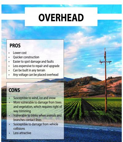 overheadservices-400x460.jpg